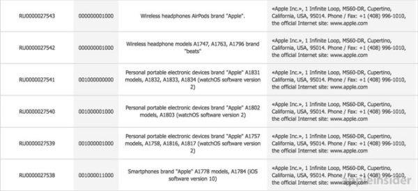 iPhone 7 Air pods Registration Trademark Leaks