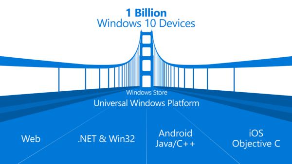 Project Centennial: Windows 10