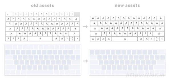 Apple Secretly Unveil Magic Toolbar In Recent Sierra Update