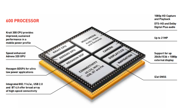 Qualcomm's Snapdragon 600 Series Architecture