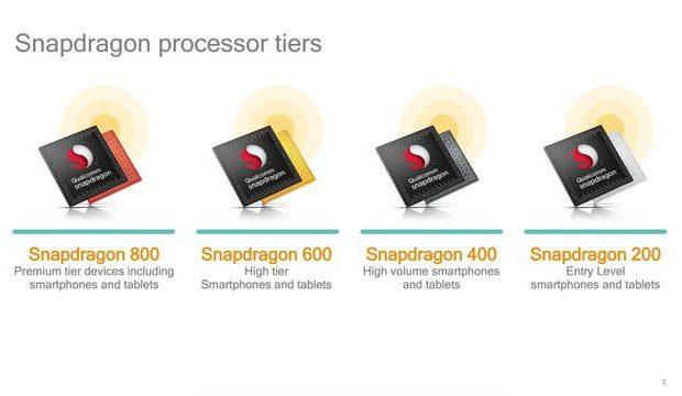 Qualcomm's Snapdragon Processor Series