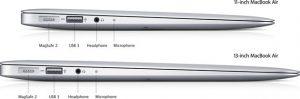 MacBook Air Ports Image