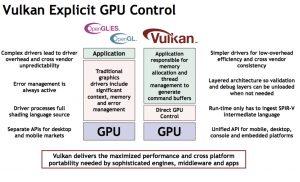 Google Vulkan Description Image