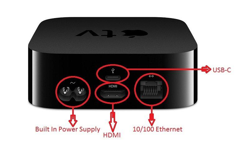 Apple T.V 4th Generation Ports