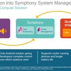 Snapdragon 835, Snapdragon 835 Performance, Snapdragon 835 Display technology, Snapdragon 835 Quick Charge 4.0, Snapdragon 835 GPU, Snapdragon 835 DSP, Snapdragon 835 X16 LTE Modem, Snapdragon 835 Multimedia Support, Snapdragon 835 Kryo 280, Snapdragon 835 Heterogeneous Compute, Snapdragon 835 Efficiency, Snapdragon 835 Announcement, Snapdragon 835 Features, Snapdragon 835 Camera, Snapdragon 835 Graphics