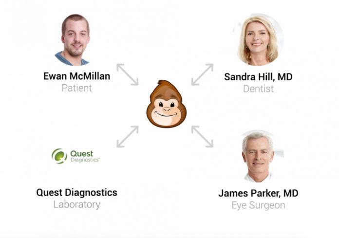 Apple Working With Health Gorilla