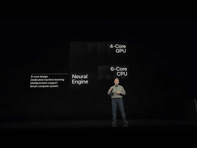 A12 Bionic NPU Features